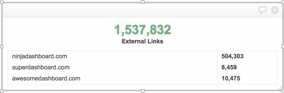 حجم ترافیک و رتبه وبسایت خود را از طریق لینک های خارجی ارتقا دهید.بهینه سازی رتبه وب سایت