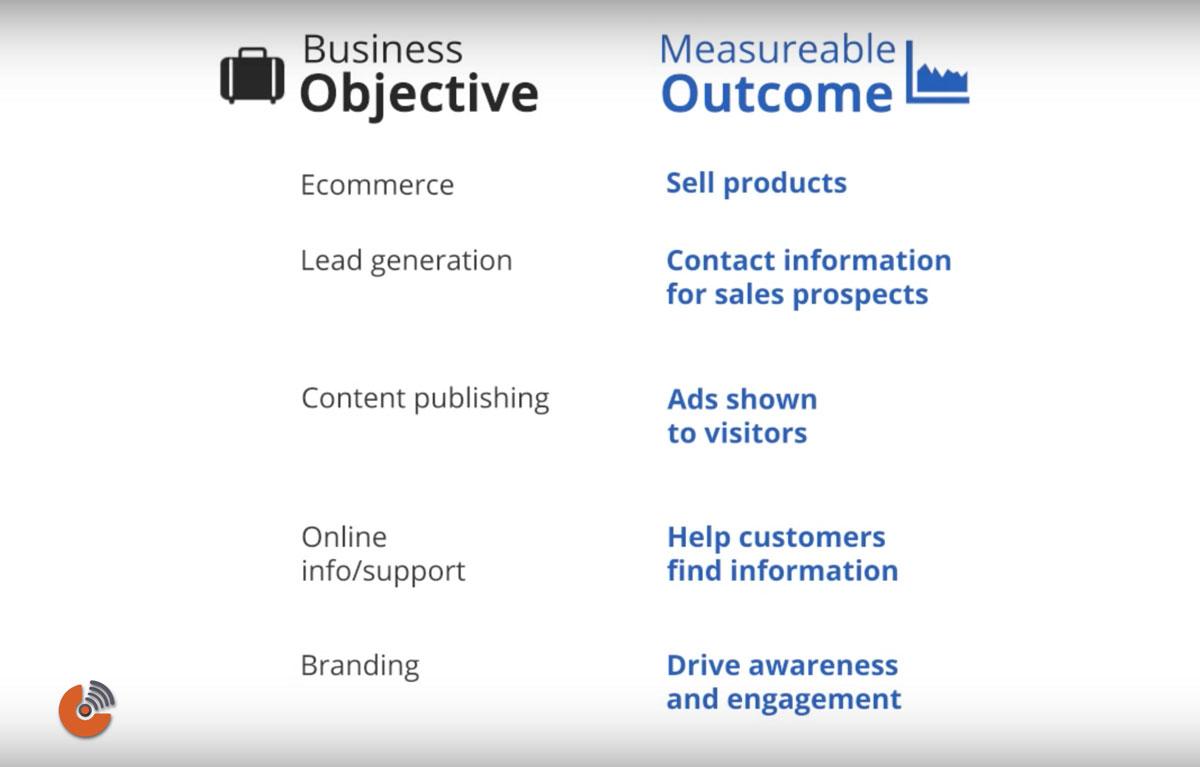 تعیین اهداف کسب وکار - گوگل آنالیتیک - google analytics