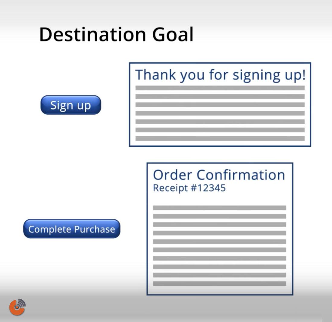 Destination goal screen view Goal - آموزش گوگل آنالیتیک - آنالیزگر گوگل