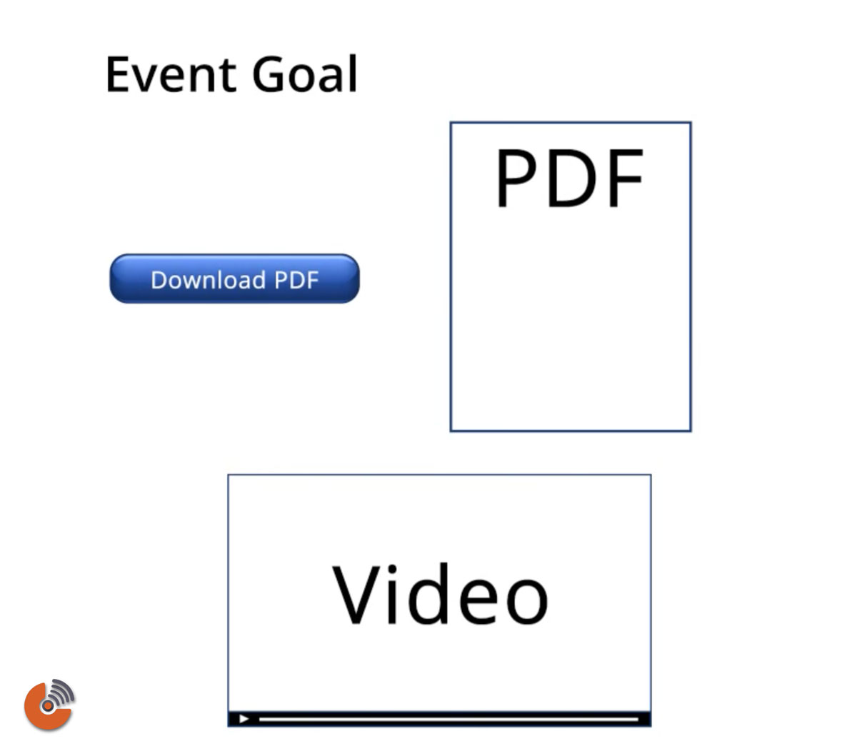 event tracking - event goal - آموزش گوگل آنالیز