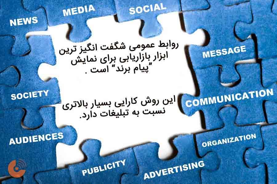 داستان برند - بازاریابی و تبلیغات