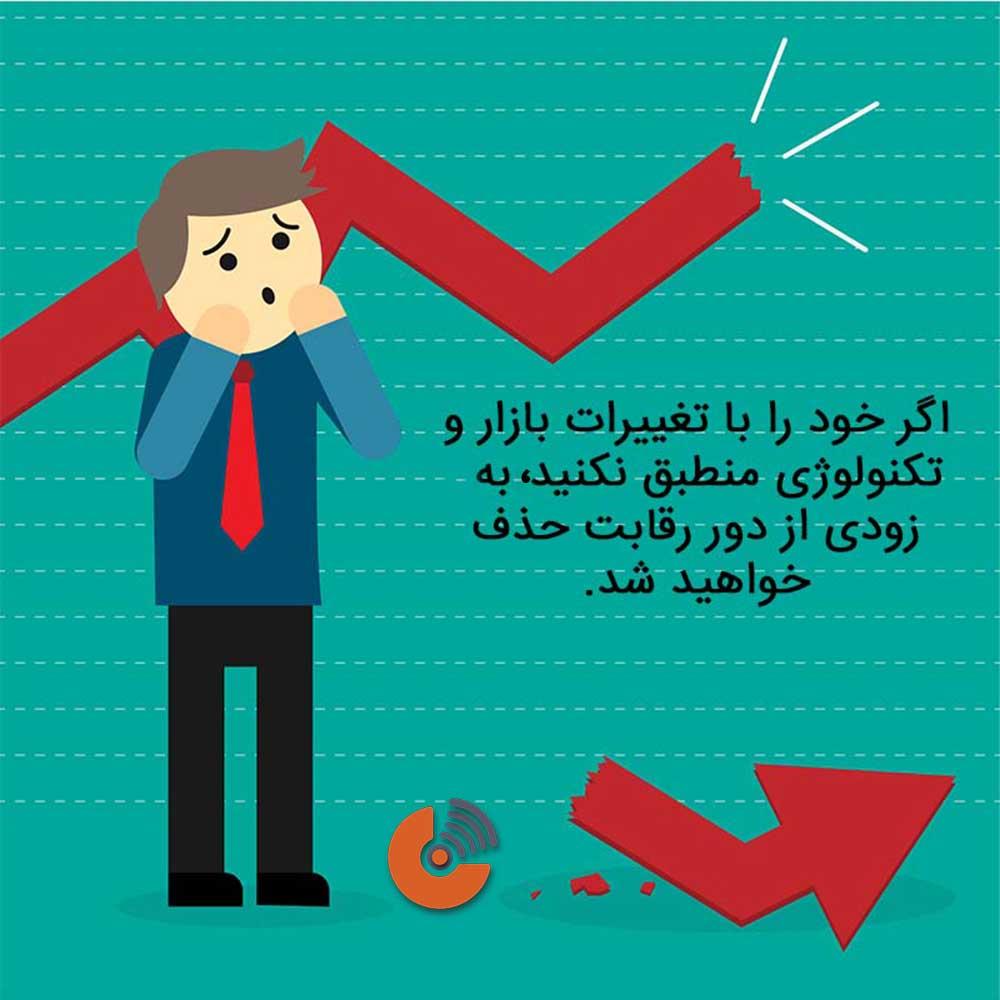 افزایش هزینه ارزش اصلی برند