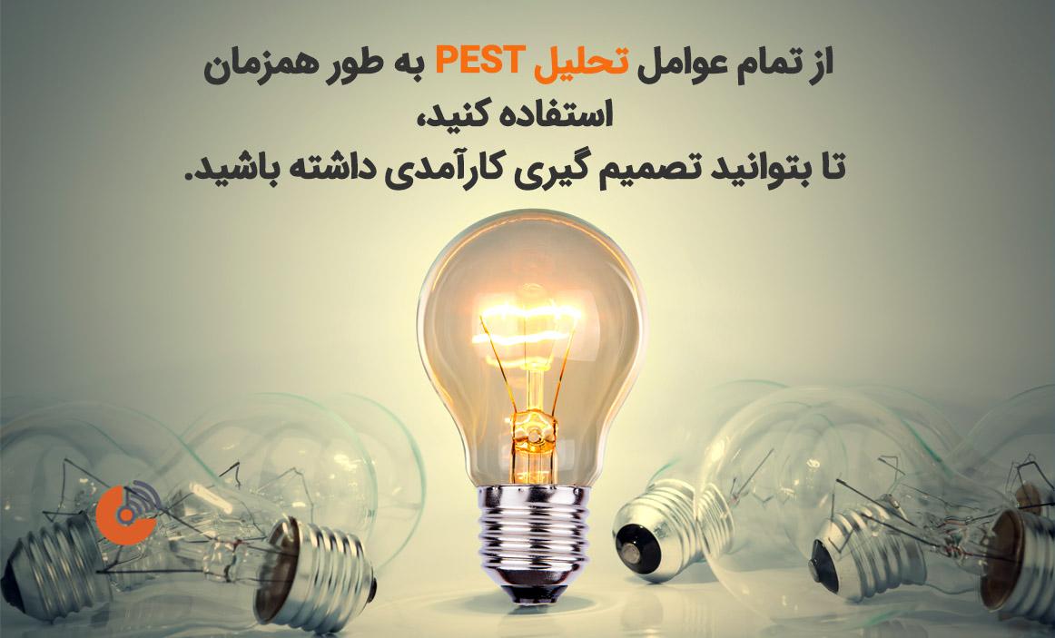 تجزیه و تحلیل PEST - استراتژی بازاریابی