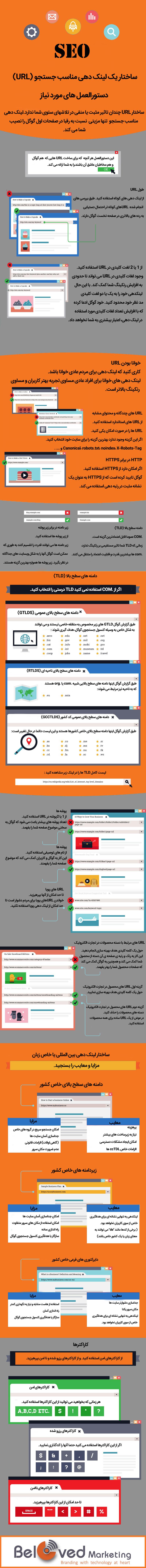 ساختار یک لینک دهی مناسب جستجو (URL) برای وب سایت- اینفوگرافیک
