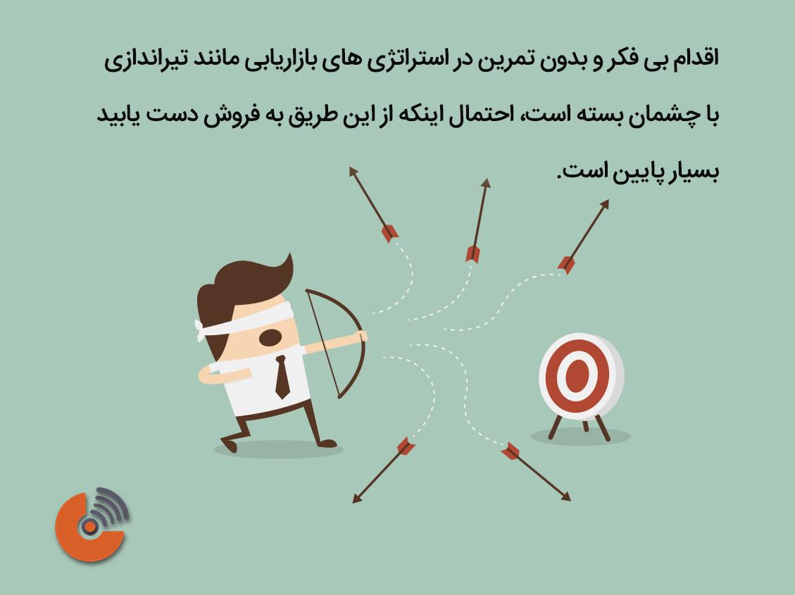 روشای هدف دار بازاریابی و فروش