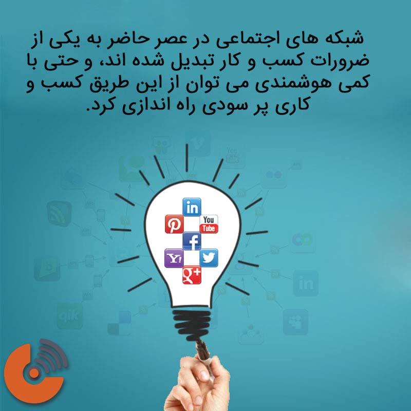 بازاریابی شبکه اجتماعی
