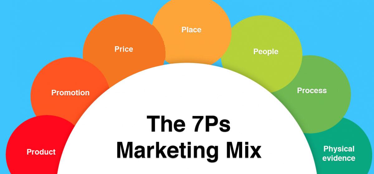 آمیخته بازاریابی یا 7p مارکتینگ برای حفظ مشتری کدامند؟