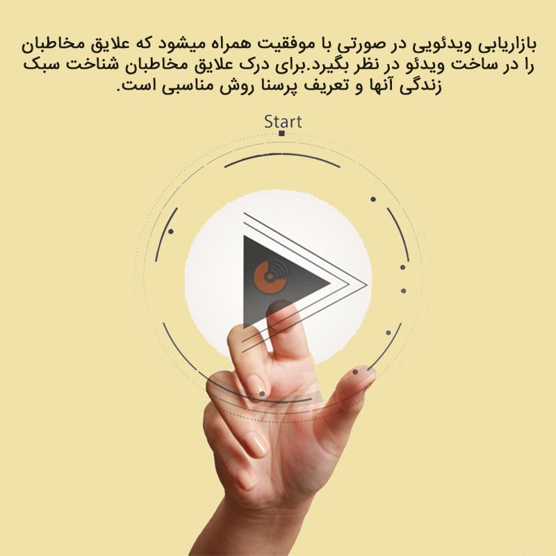 بازاریابی ویدئویی - مرحله نگهداری مشتری