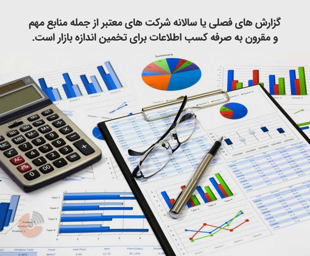 تخمین اندازه بازار - آموزش کسب و کار