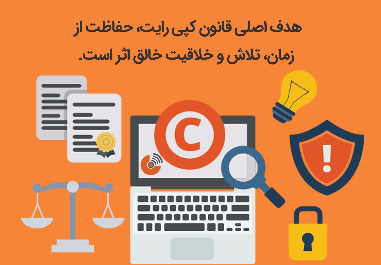 کپی رایت - آموزش کسب و کار
