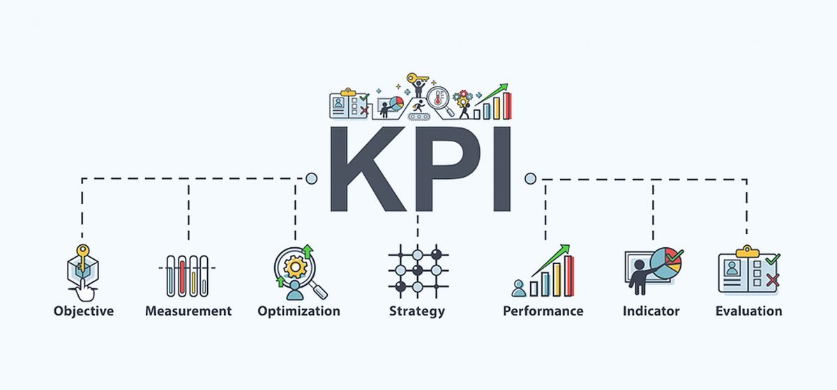 15 شاخص کلیدی عملکرد (KPIs ) برای کسب و کارها