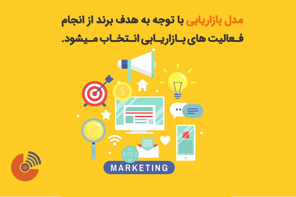 مدل بازاریابی