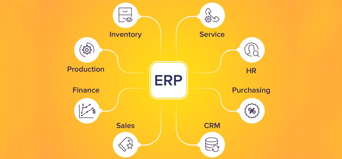 نرم افزار ERP چیست و شرایط انتخاب سیستم برنامه ریزی منابع سازمانی