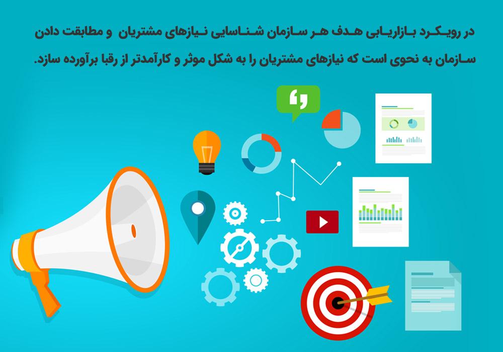 مفاهیم مدیریت بازاریابی